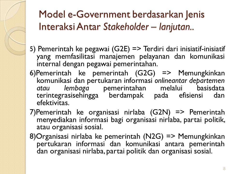 Model e-Government berdasarkan Jenis Interaksi Antar Stakeholder – lanjutan..