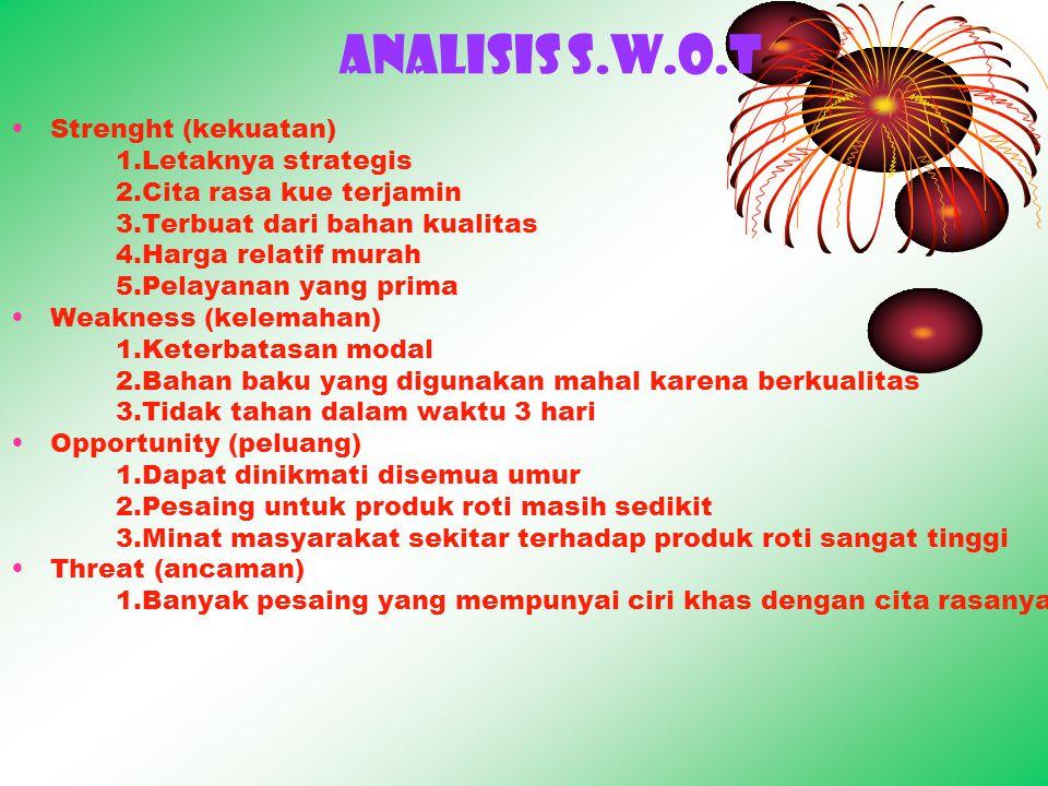 Analisis S.W.O.T Strenght (kekuatan) 1.Letaknya strategis