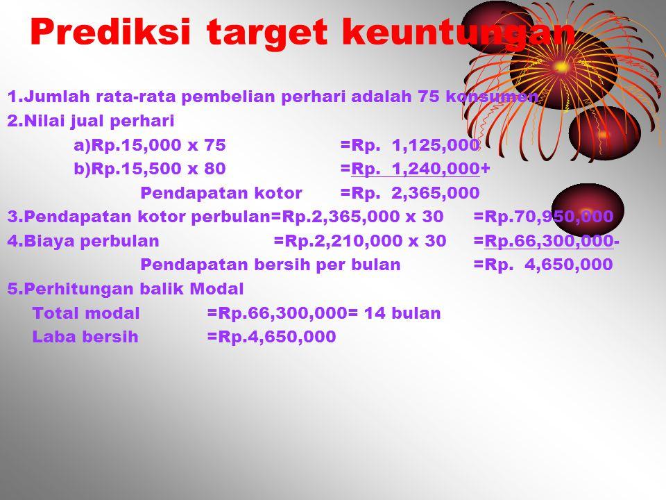 Prediksi target keuntungan