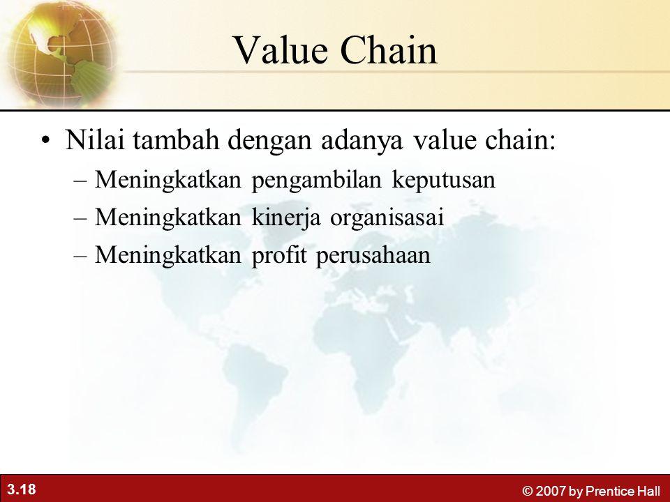 Value Chain Nilai tambah dengan adanya value chain: