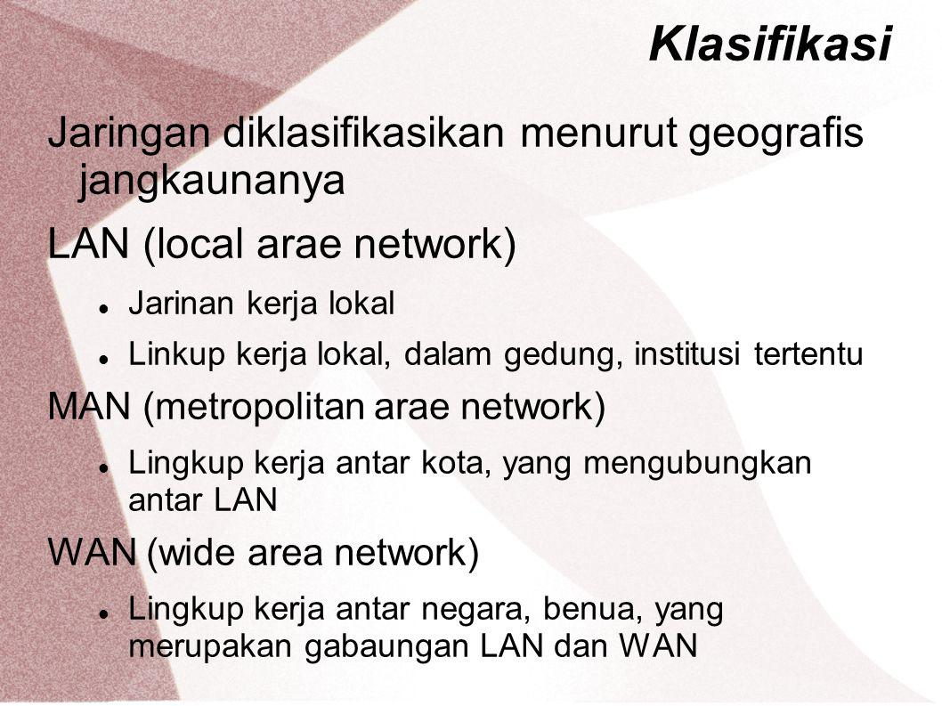 Klasifikasi Jaringan diklasifikasikan menurut geografis jangkaunanya