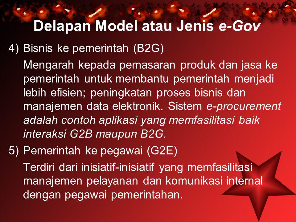 Delapan Model atau Jenis e-Gov