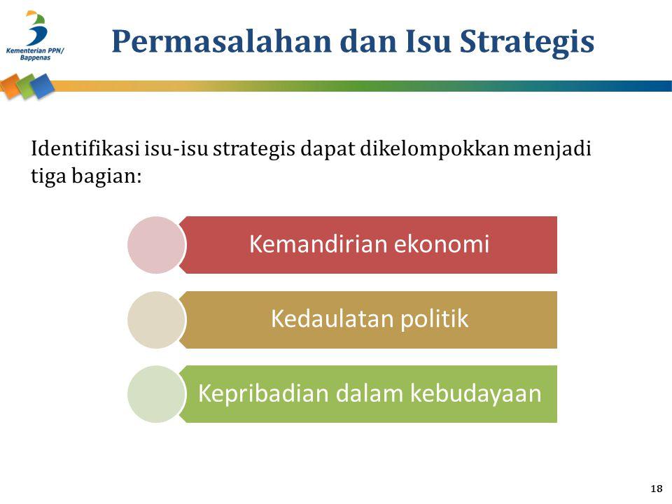 Permasalahan dan Isu Strategis
