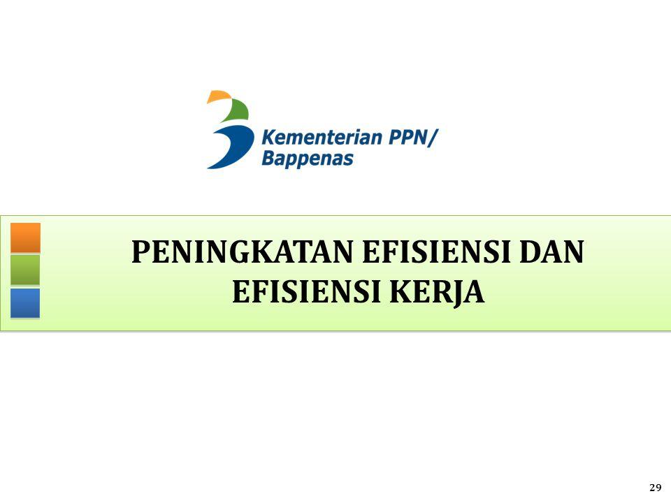 Peningkatan efisiensi dan efisiensi kerja