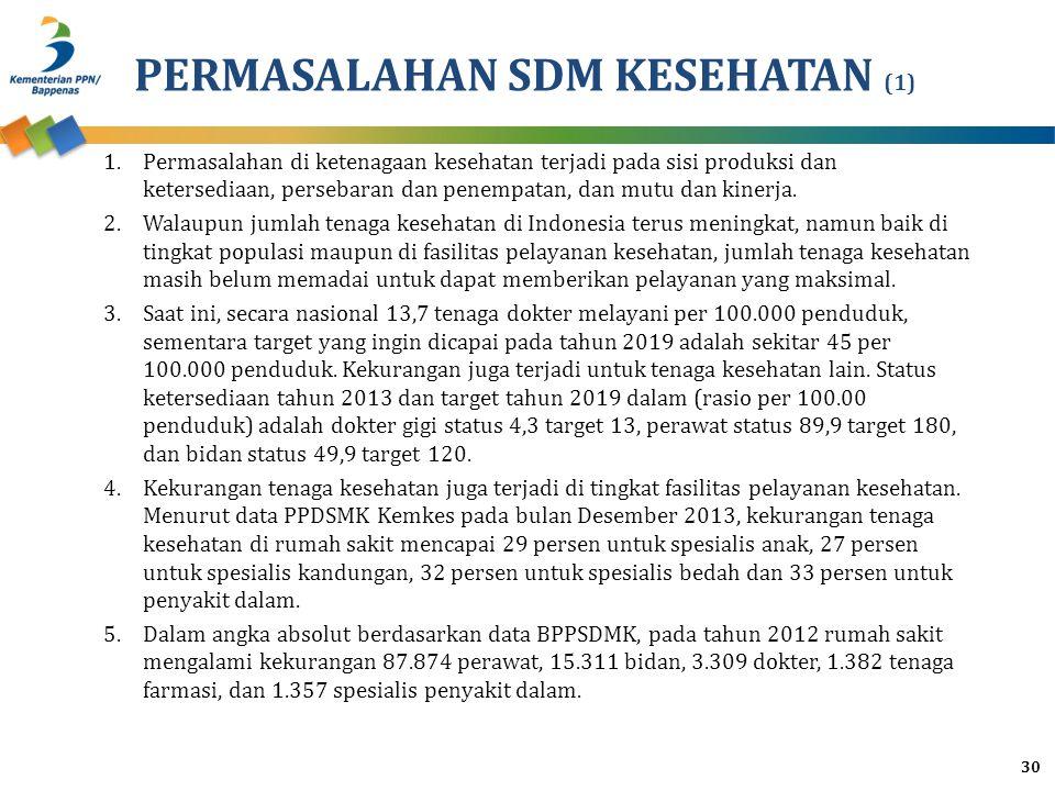 PERMASALAHAN SDM KESEHATAN (1)