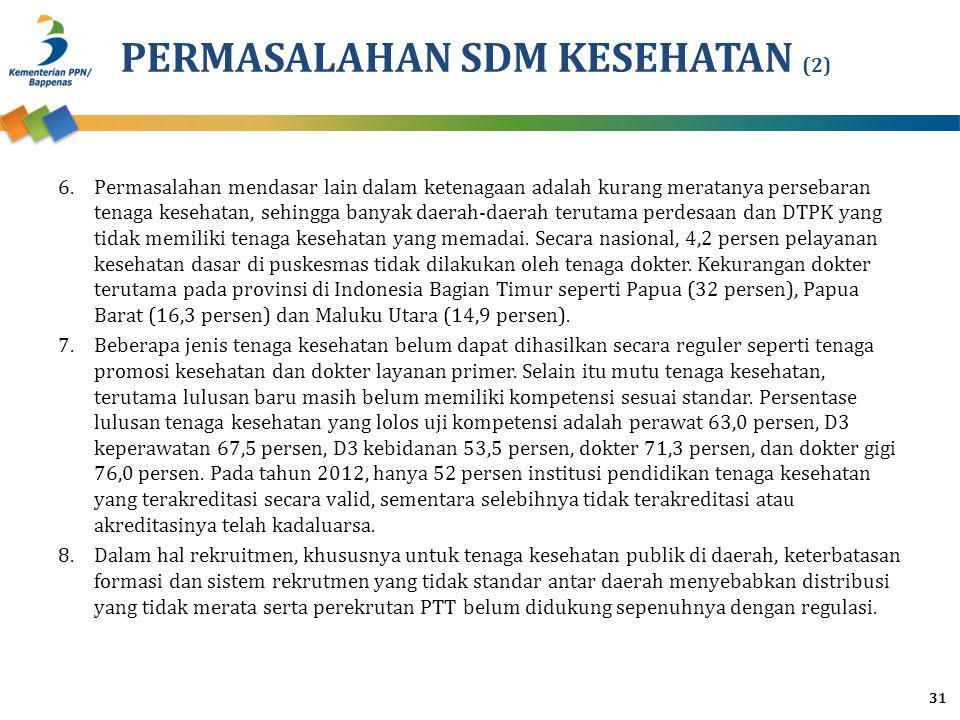 PERMASALAHAN SDM KESEHATAN (2)