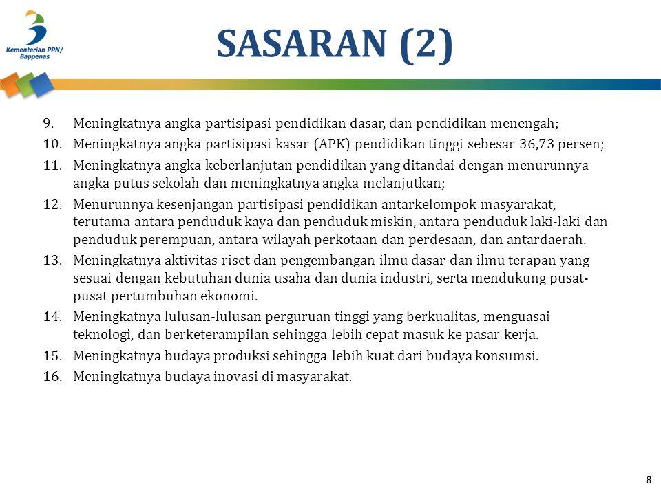 SASARAN (2) Meningkatnya angka partisipasi pendidikan dasar, dan pendidikan menengah;