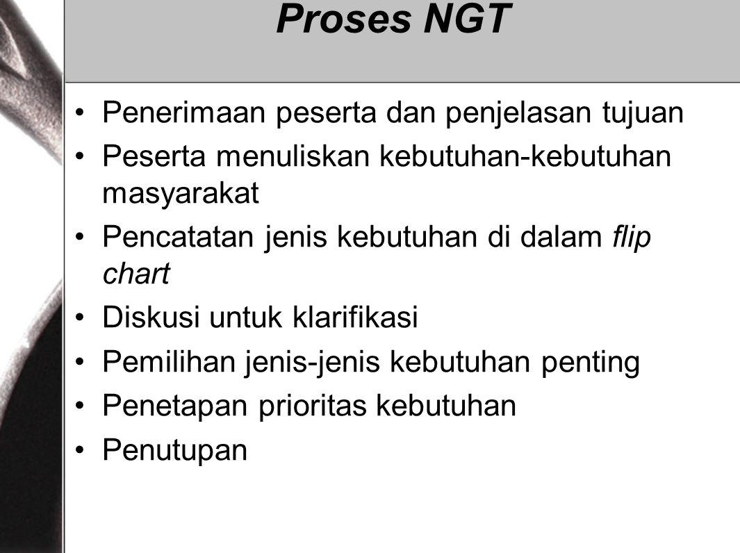 Proses NGT Penerimaan peserta dan penjelasan tujuan