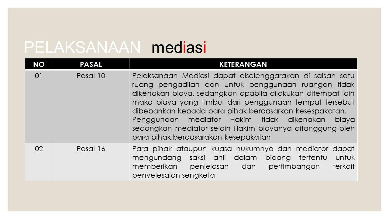 PELAKSANAAN mediasi NO PASAL KETERANGAN 01 Pasal 10