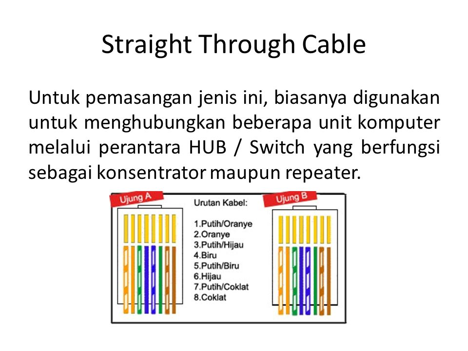 Straight Through Cable