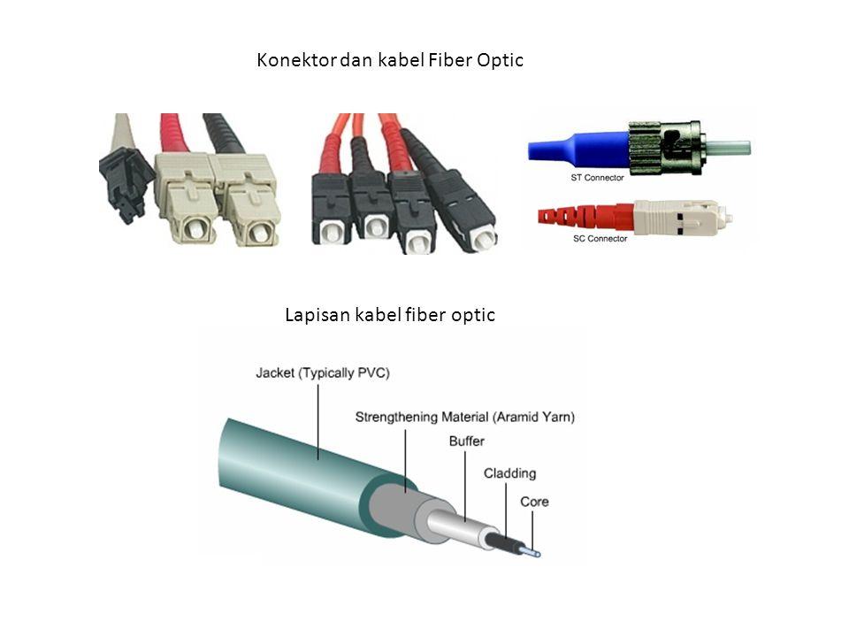 Konektor dan kabel Fiber Optic