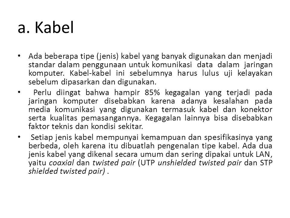 a. Kabel