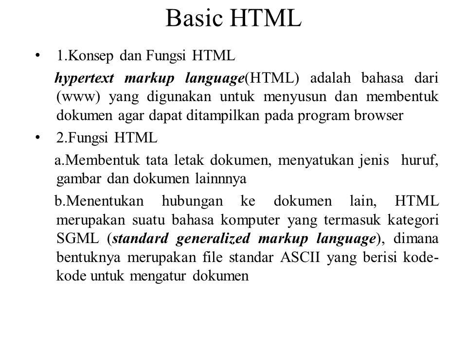 Basic HTML 1.Konsep dan Fungsi HTML