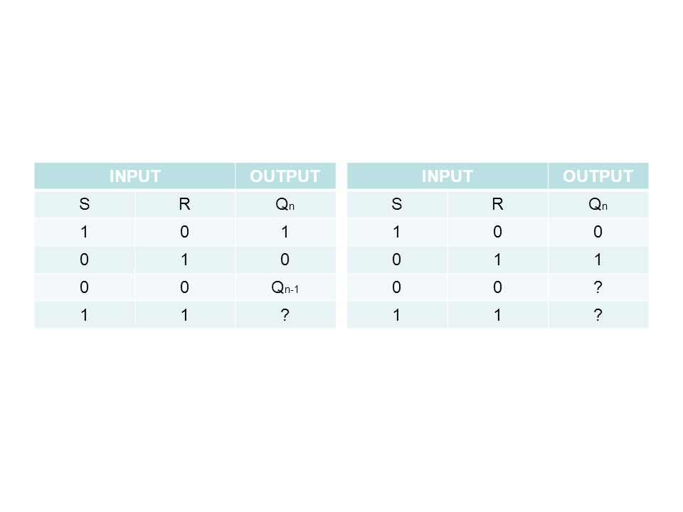 INPUT OUTPUT S R Qn 1 Qn-1 INPUT OUTPUT S R Qn 1