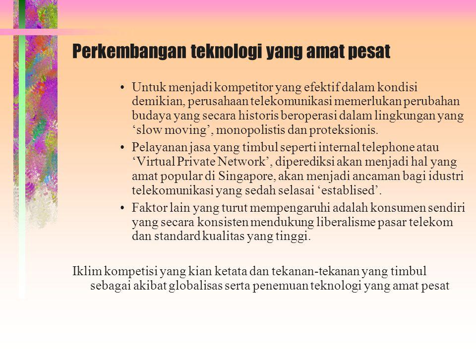 Perkembangan teknologi yang amat pesat