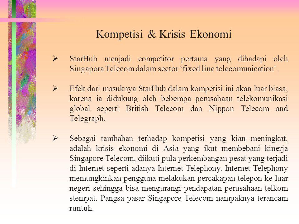 Kompetisi & Krisis Ekonomi
