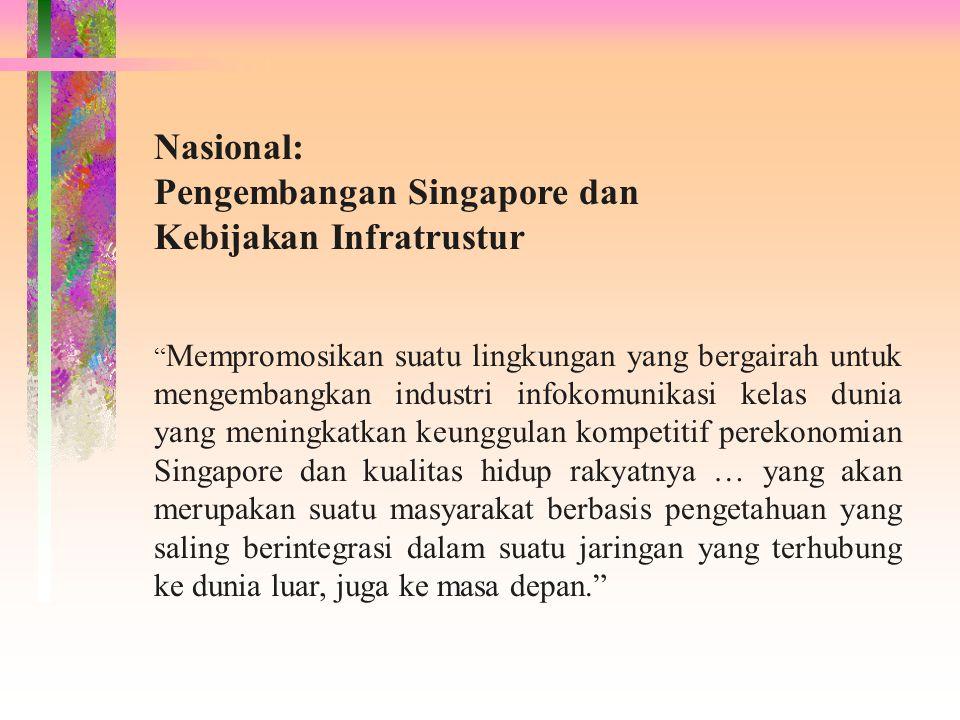 Pengembangan Singapore dan Kebijakan Infratrustur