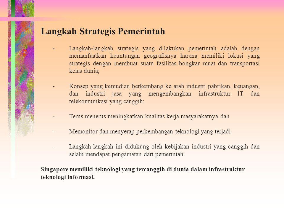 Langkah Strategis Pemerintah