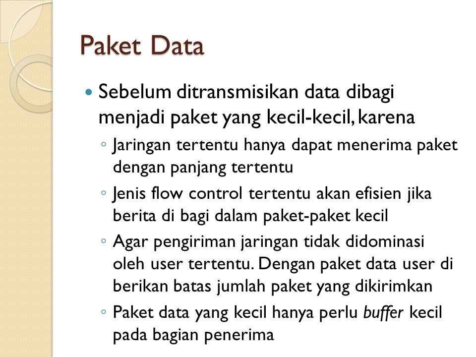 Paket Data Sebelum ditransmisikan data dibagi menjadi paket yang kecil-kecil, karena.