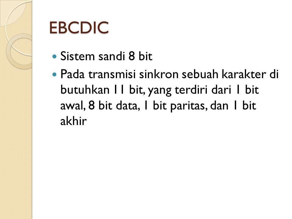 EBCDIC Sistem sandi 8 bit