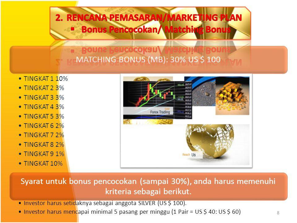 MATCHING BONUS (MB): 30% US $ 100