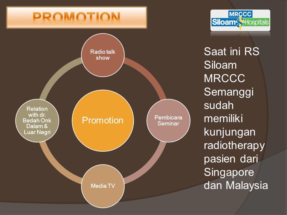Relation with dr. Bedah Onk Dalam & Luar Negri