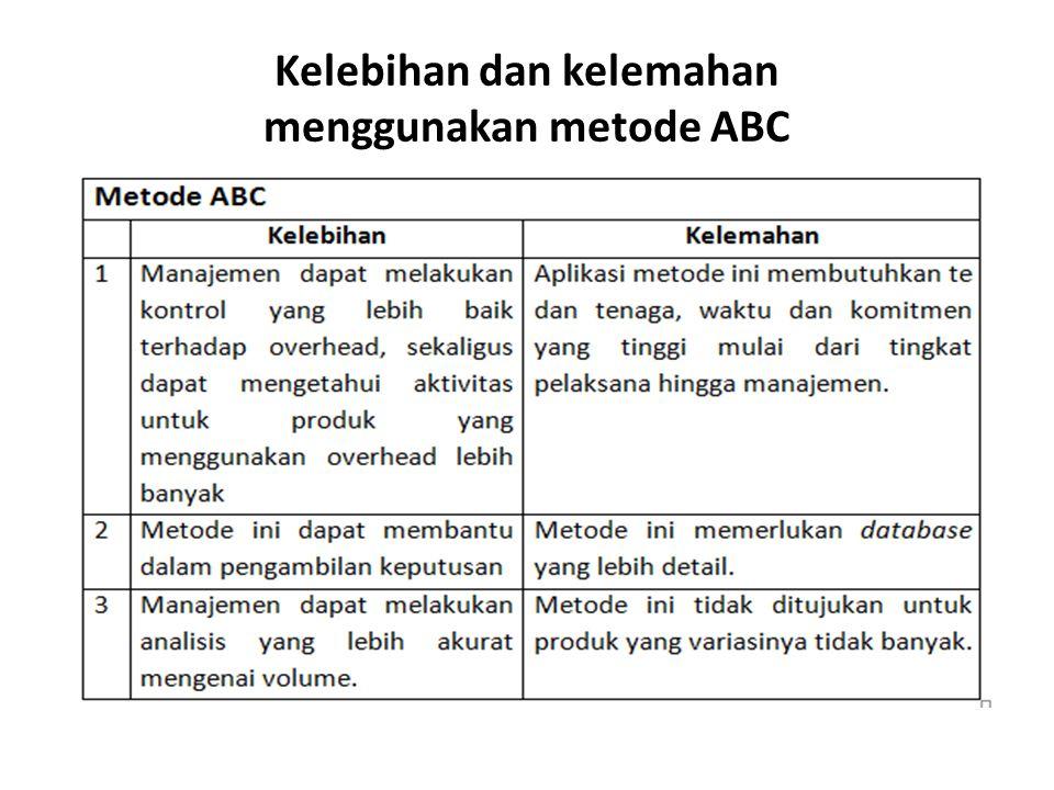 Kelebihan dan kelemahan menggunakan metode ABC