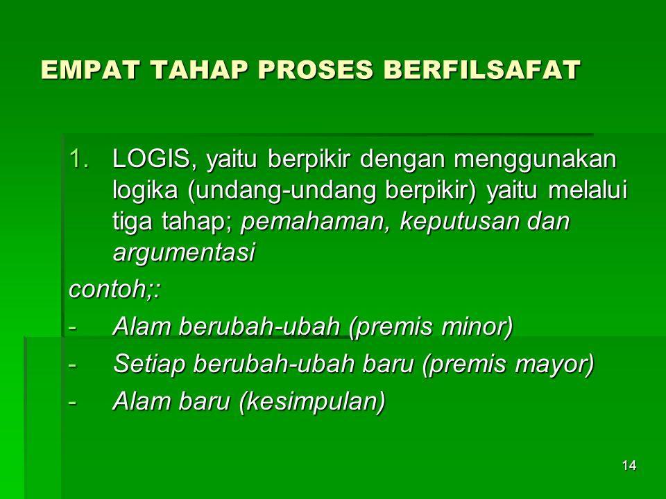 EMPAT TAHAP PROSES BERFILSAFAT