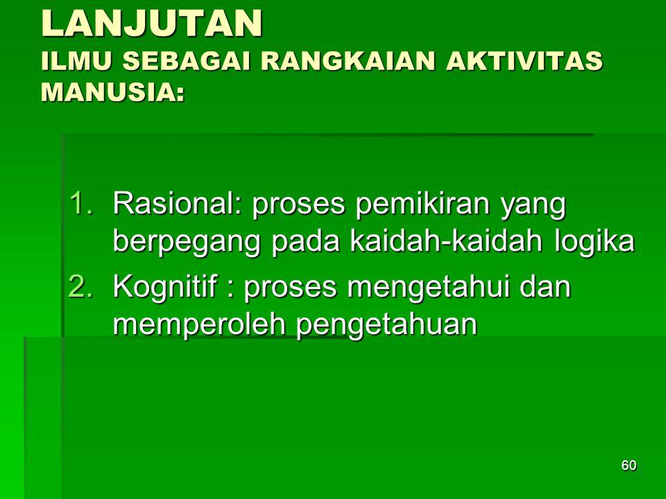 LANJUTAN ILMU SEBAGAI RANGKAIAN AKTIVITAS MANUSIA: