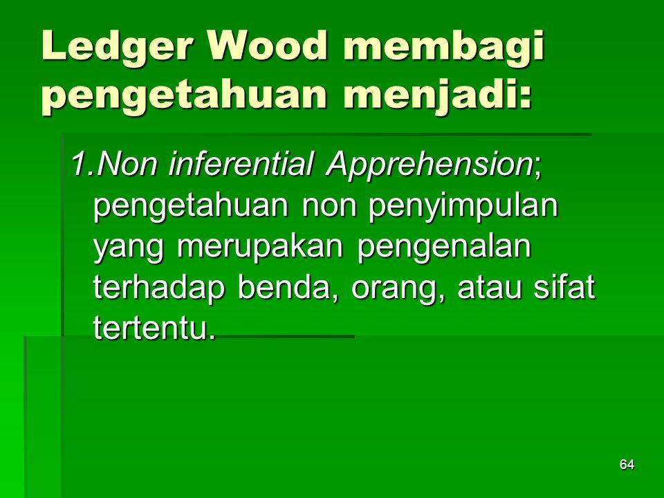 Ledger Wood membagi pengetahuan menjadi: