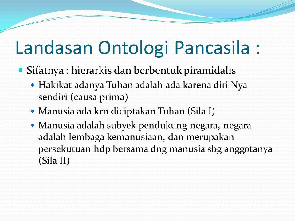 Landasan Ontologi Pancasila :