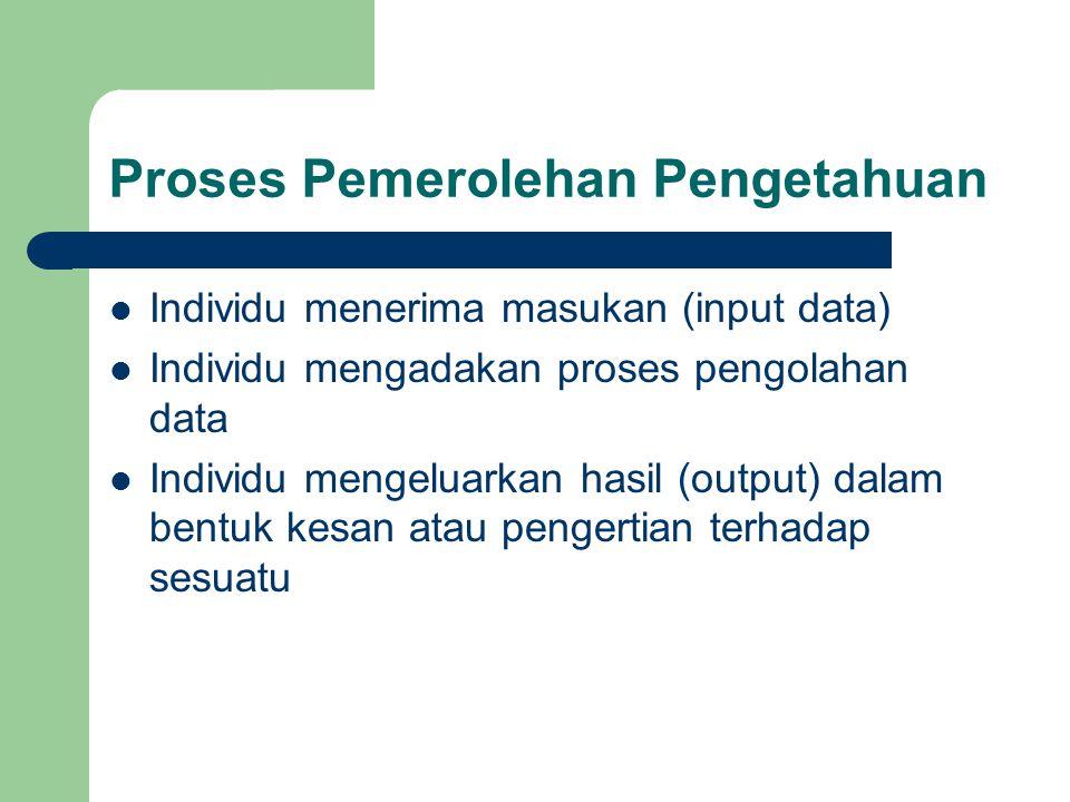 Proses Pemerolehan Pengetahuan