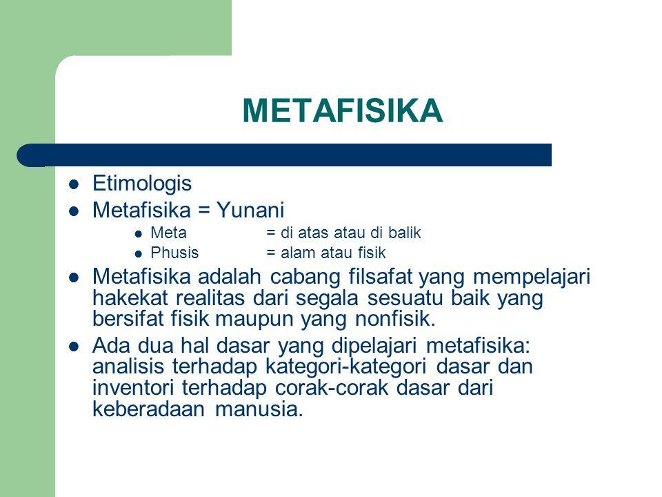 METAFISIKA Etimologis Metafisika = Yunani