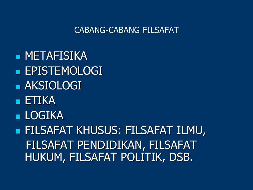 CABANG-CABANG FILSAFAT