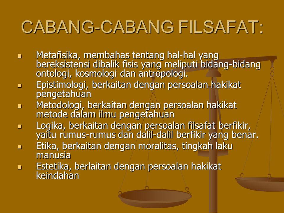 CABANG-CABANG FILSAFAT:
