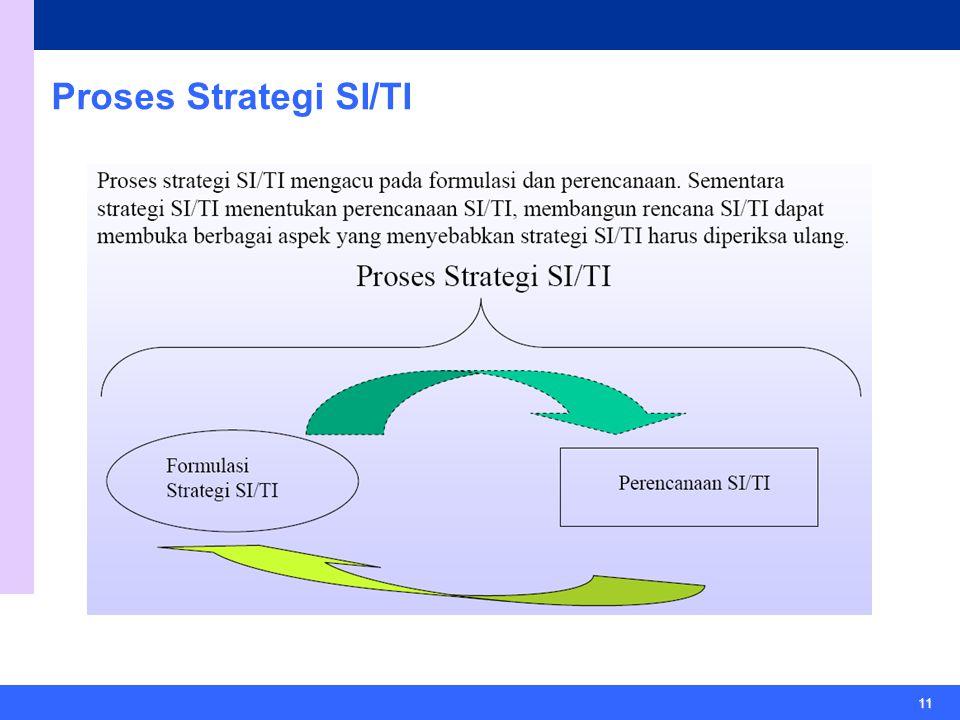 Proses Strategi SI/TI