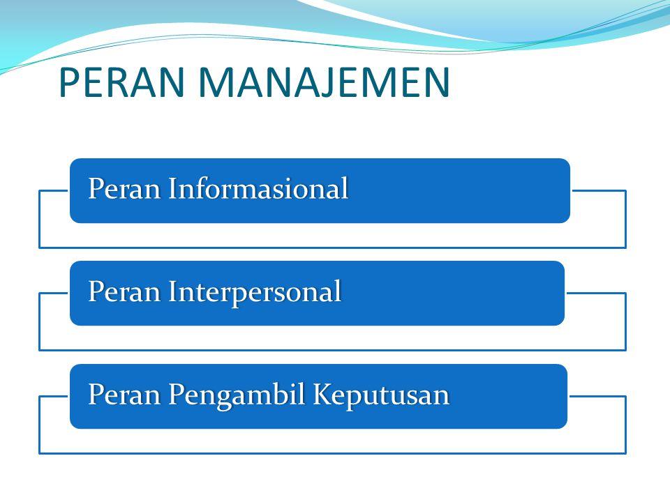 PERAN MANAJEMEN Peran Informasional Peran Interpersonal