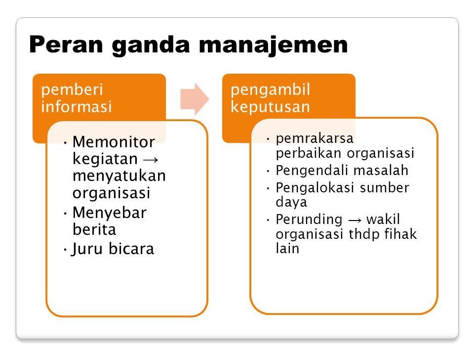 Peran ganda manajemen pemberi informasi