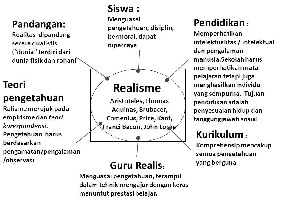 Realisme Siswa : Pendidikan : Pandangan: