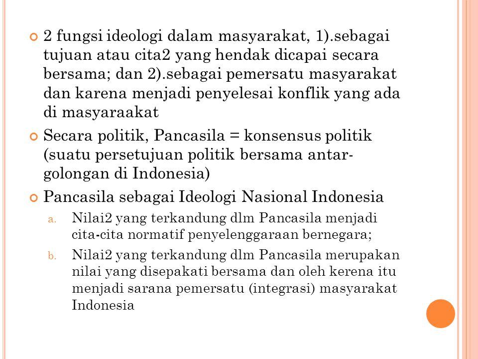 Pancasila sebagai Ideologi Nasional Indonesia