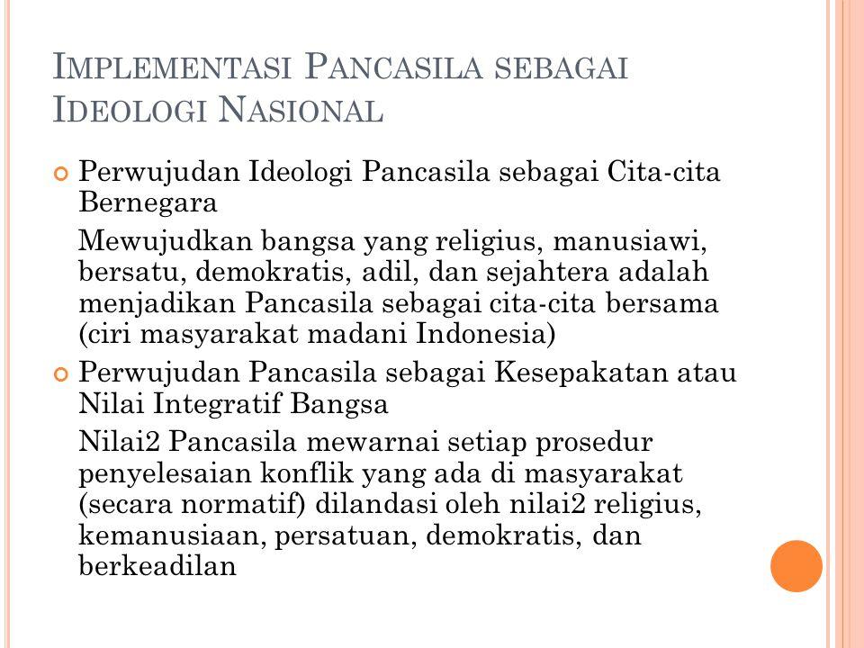 Implementasi Pancasila sebagai Ideologi Nasional