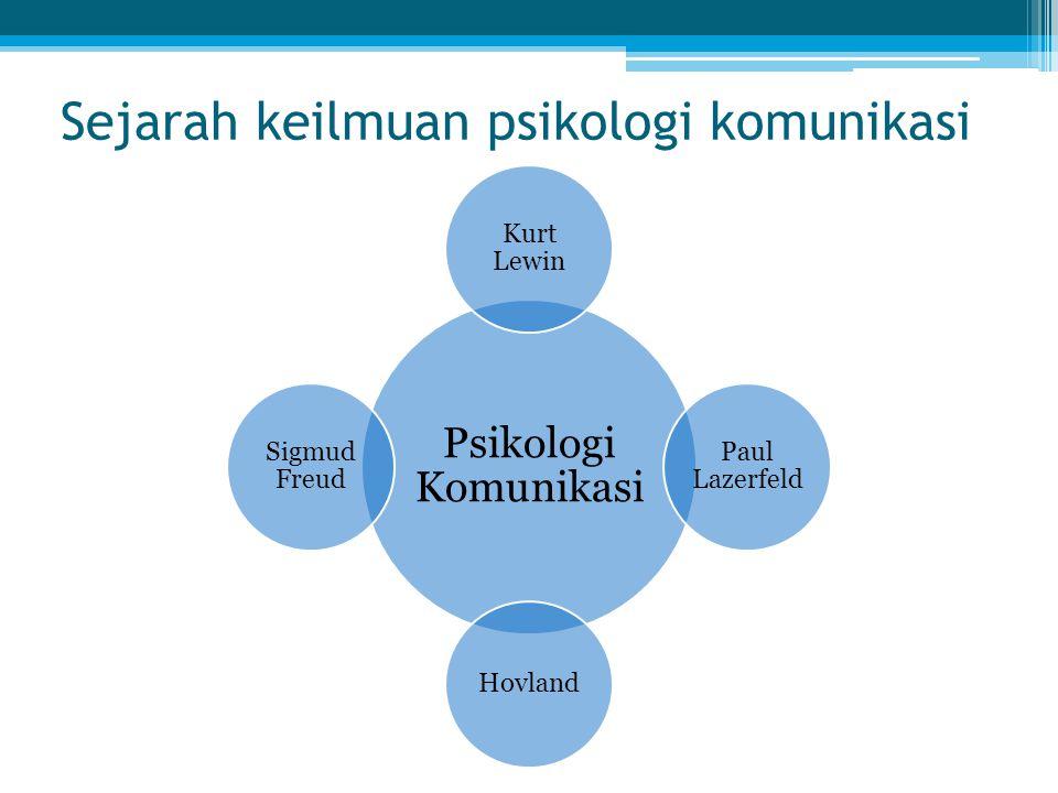 Sejarah keilmuan psikologi komunikasi