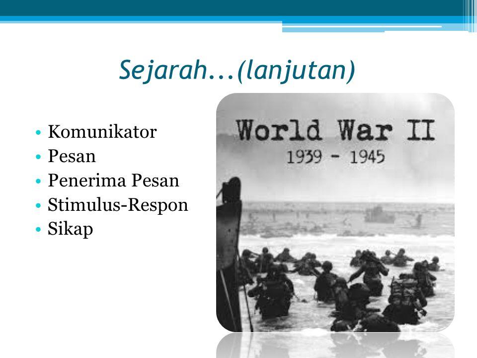 Sejarah...(lanjutan) Komunikator Pesan Penerima Pesan Stimulus-Respon