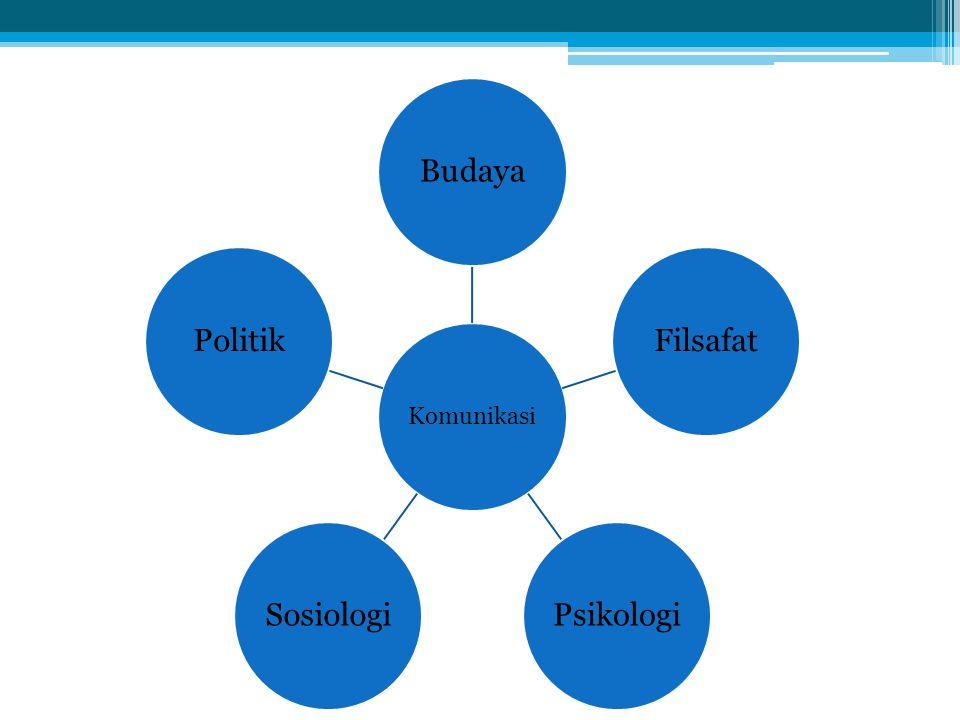 Komunikasi Budaya Filsafat Psikologi Sosiologi Politik