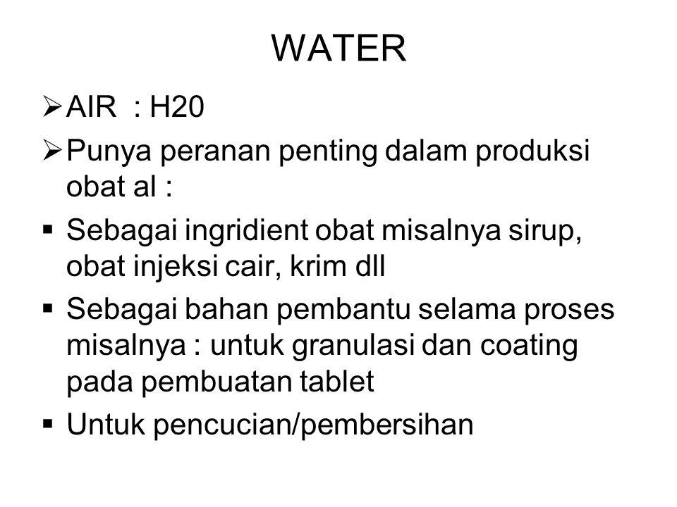 WATER AIR : H20 Punya peranan penting dalam produksi obat al :