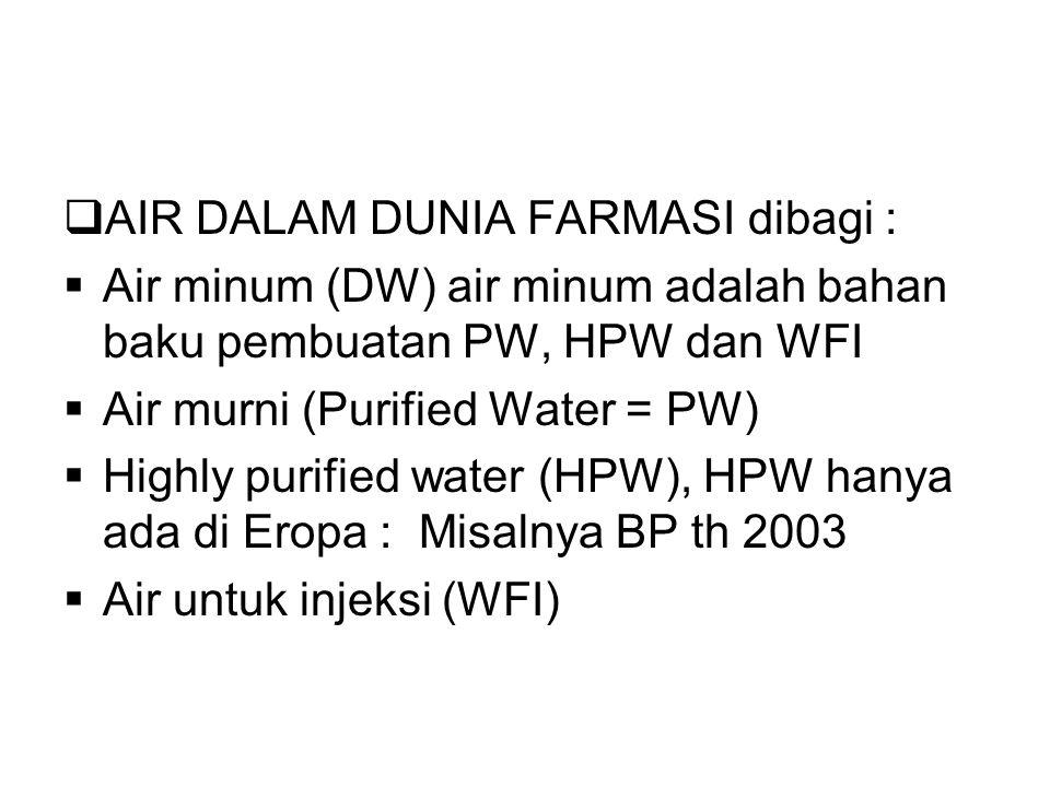 AIR DALAM DUNIA FARMASI dibagi :