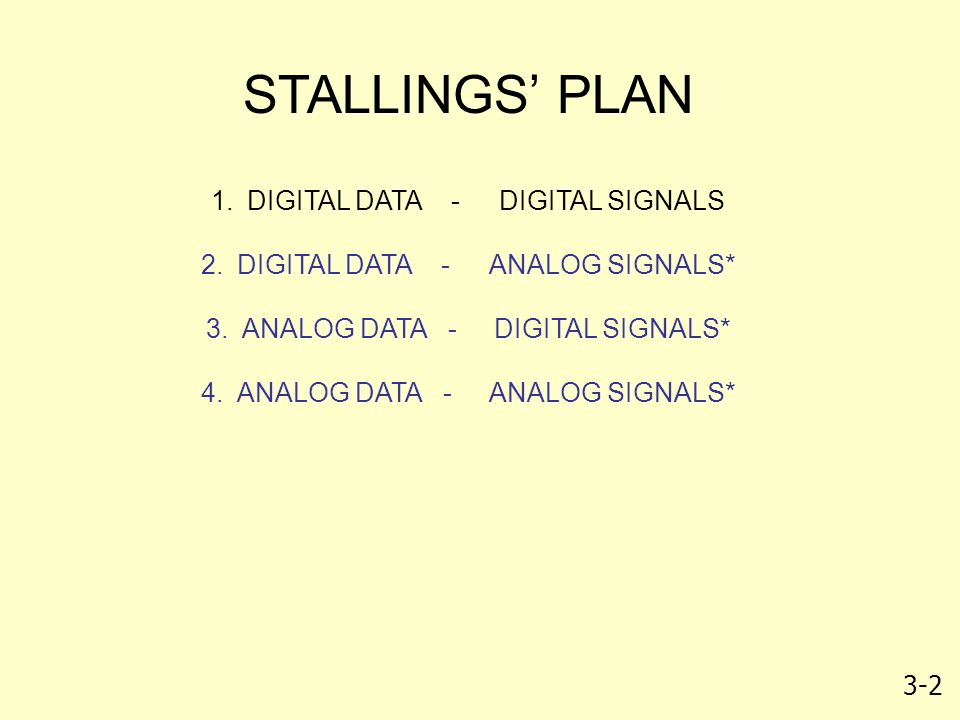 STALLINGS' PLAN DIGITAL DATA - DIGITAL SIGNALS