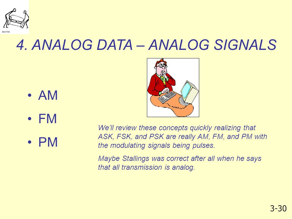 4. ANALOG DATA – ANALOG SIGNALS