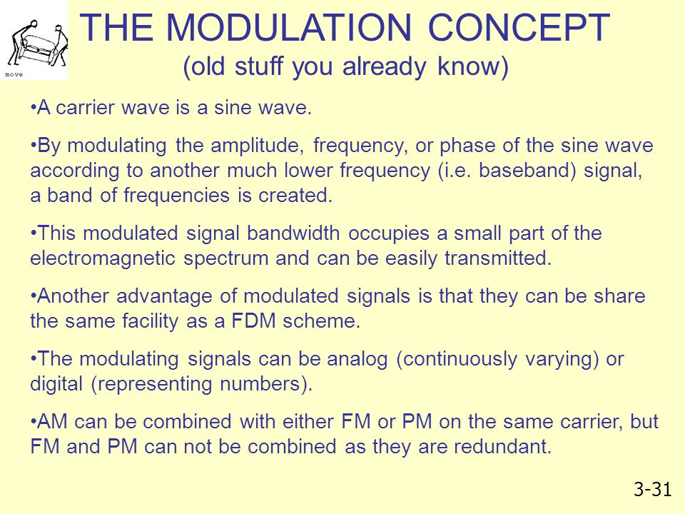 THE MODULATION CONCEPT