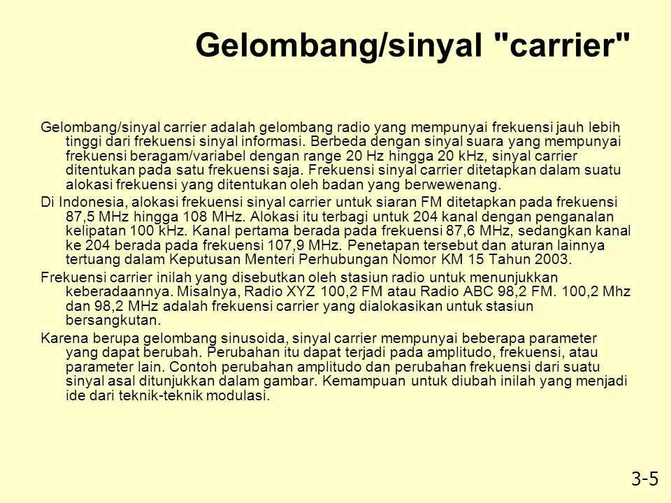 Gelombang/sinyal carrier